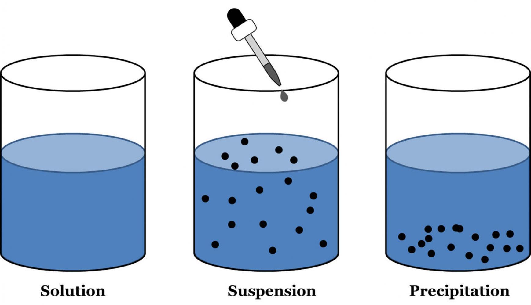 Chemical Suspension Examples Dubi Chem
